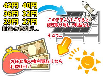40円~24円売電権利失効前に現金化