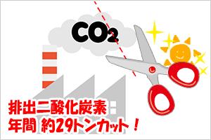 排出Co2削減